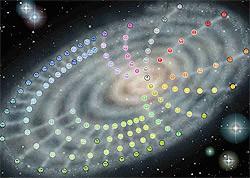 periodic-galaxy